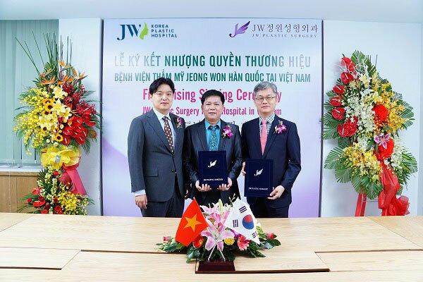Lễ ký kết hợp tác nhượng quyền thương hiệu JW